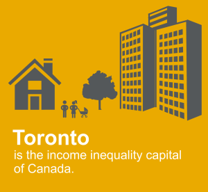 In Comes Inequality
