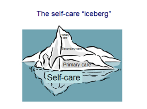 The Commercialization of Self-Care Culture