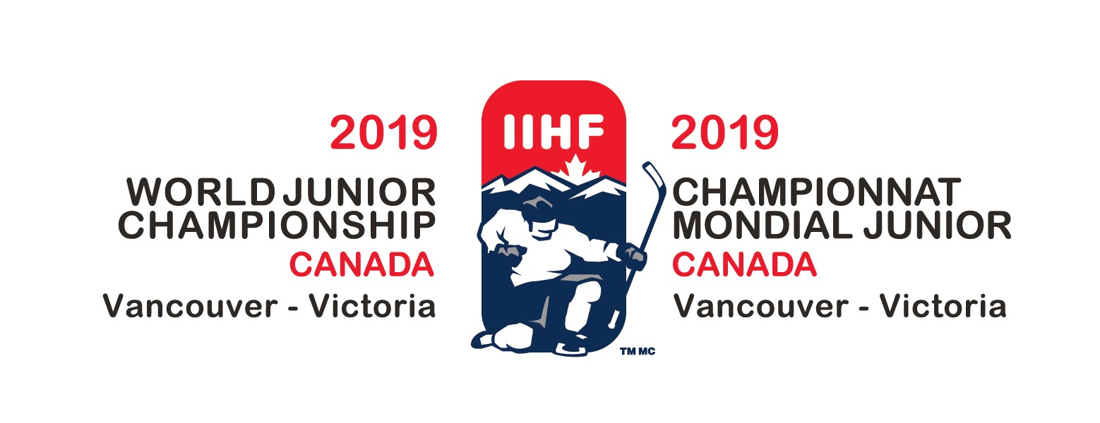 World Junior Championship 2019 Recap